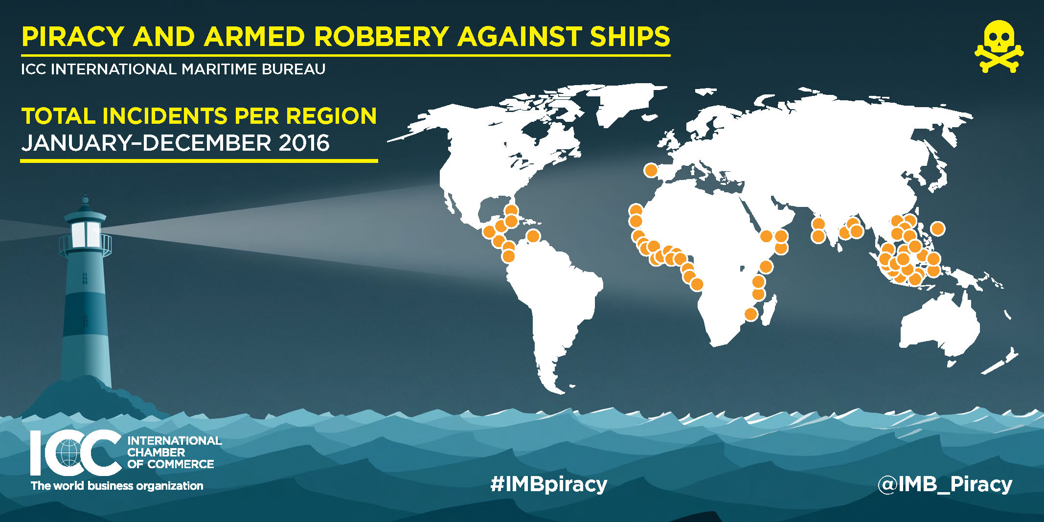 2016 Annual IMB Piracy Report Infographics Page 4